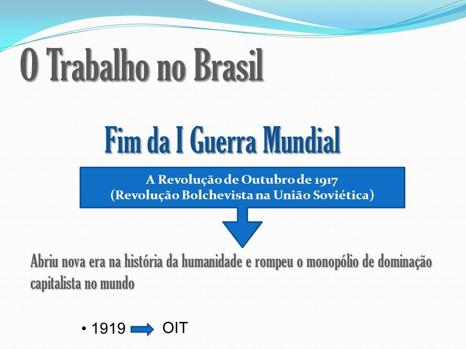 O Trabalho no Brasil Fim da I Guerra Mundial