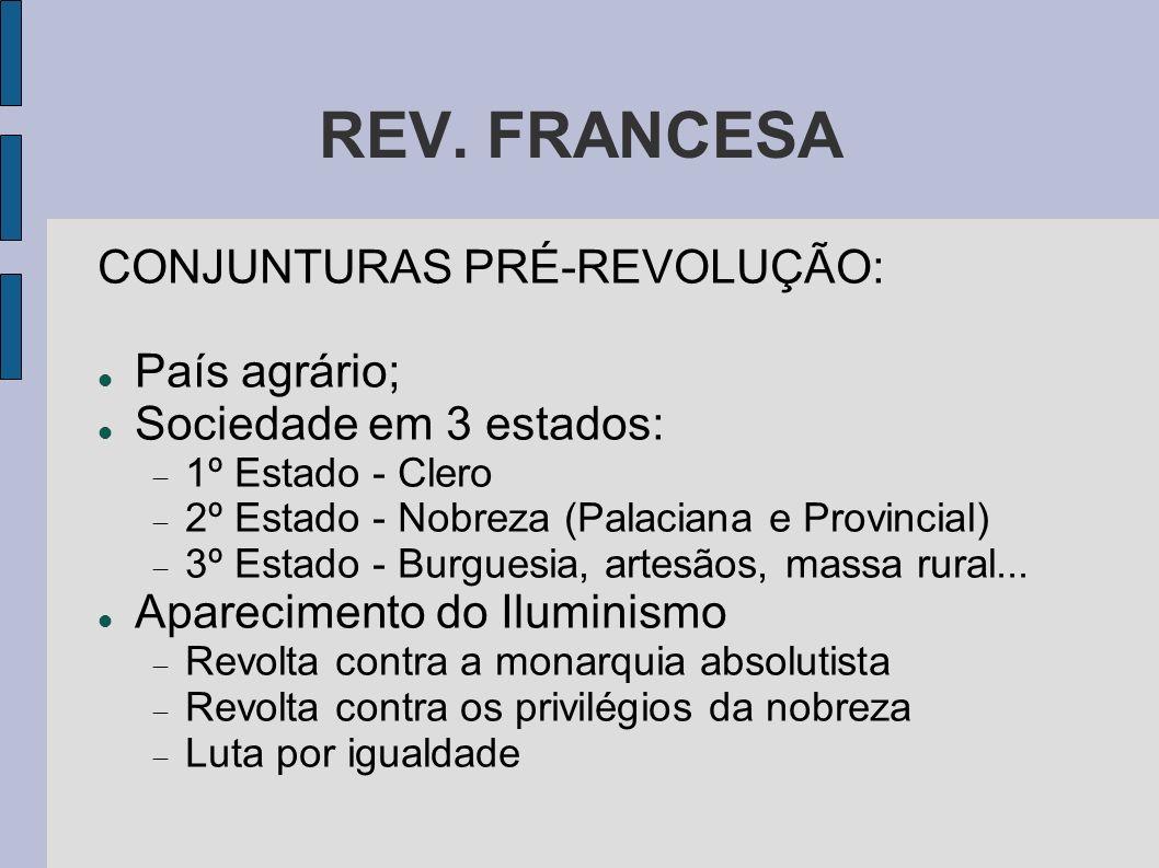 REV. FRANCESA CONJUNTURAS PRÉ-REVOLUÇÃO: País agrário;