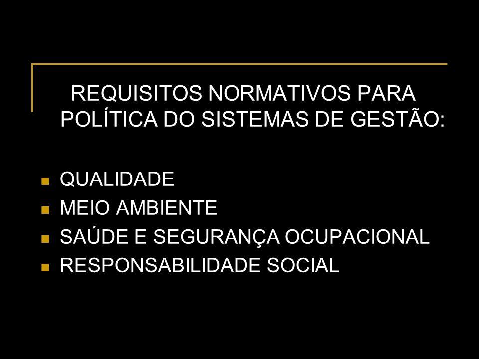 REQUISITOS NORMATIVOS PARA POLÍTICA DO SISTEMAS DE GESTÃO: