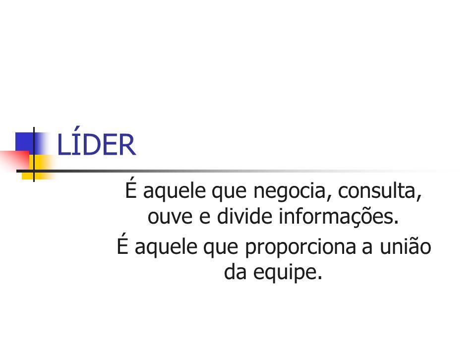 LÍDER É aquele que negocia, consulta, ouve e divide informações.