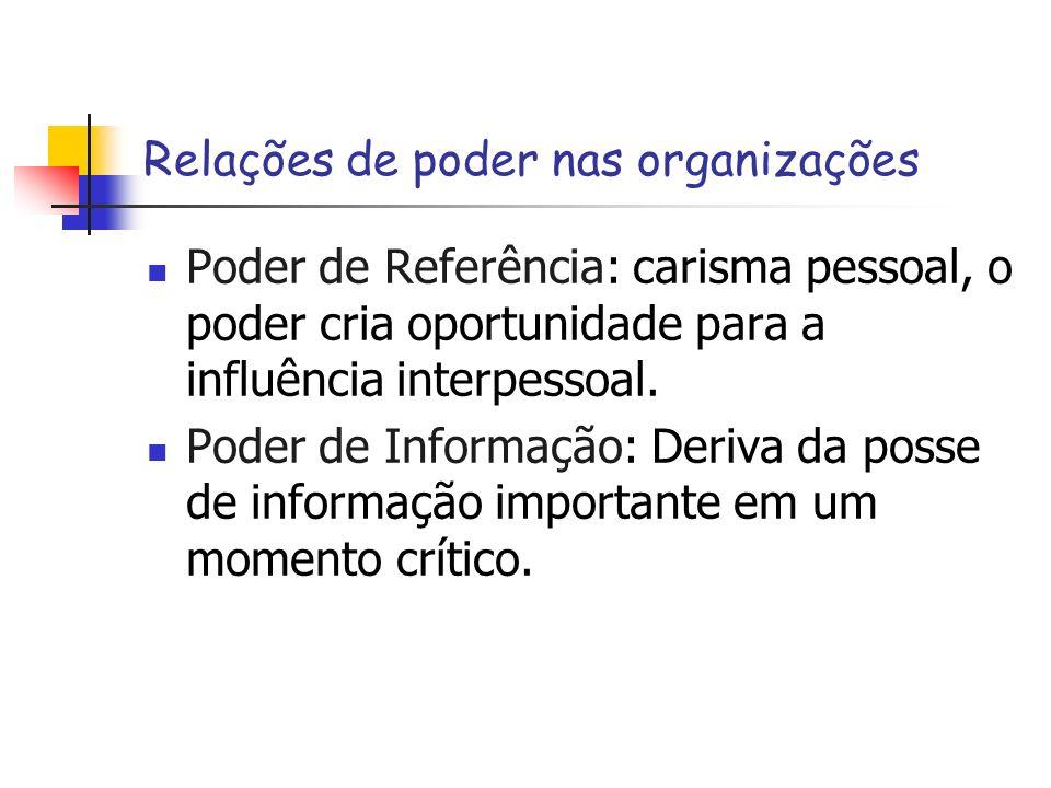 Relações de poder nas organizações