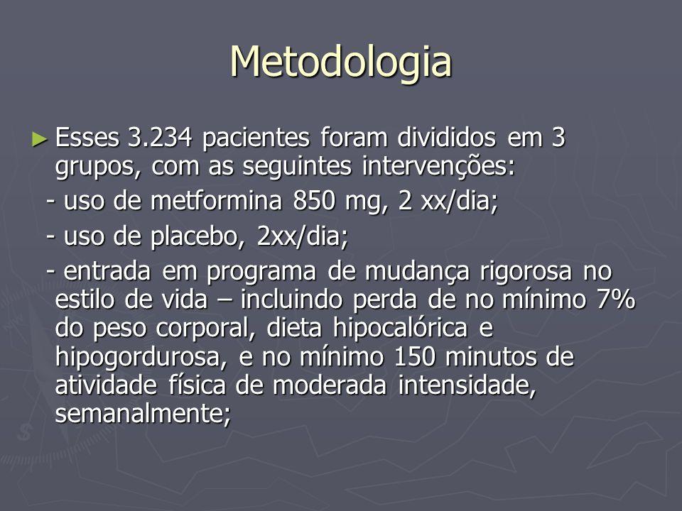 Metodologia Esses 3.234 pacientes foram divididos em 3 grupos, com as seguintes intervenções: - uso de metformina 850 mg, 2 xx/dia;