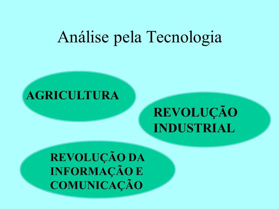 Análise pela Tecnologia