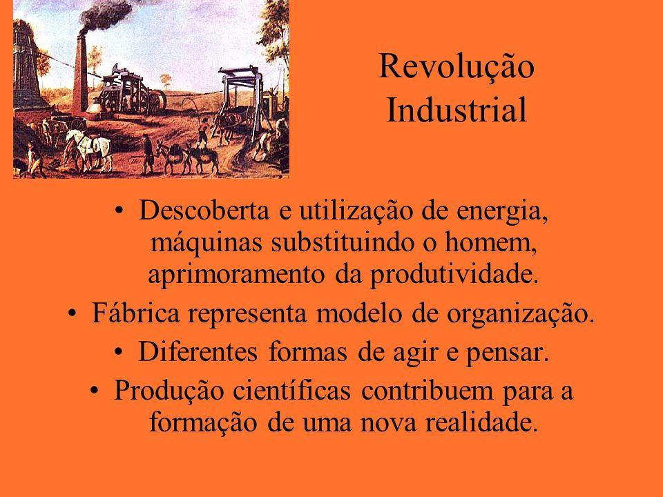 Revolução Industrial Descoberta e utilização de energia, máquinas substituindo o homem, aprimoramento da produtividade.