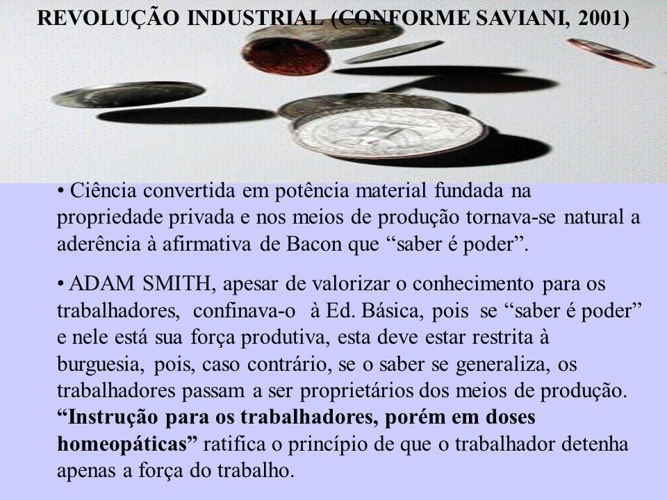 REVOLUÇÃO INDUSTRIAL (CONFORME SAVIANI, 2001)