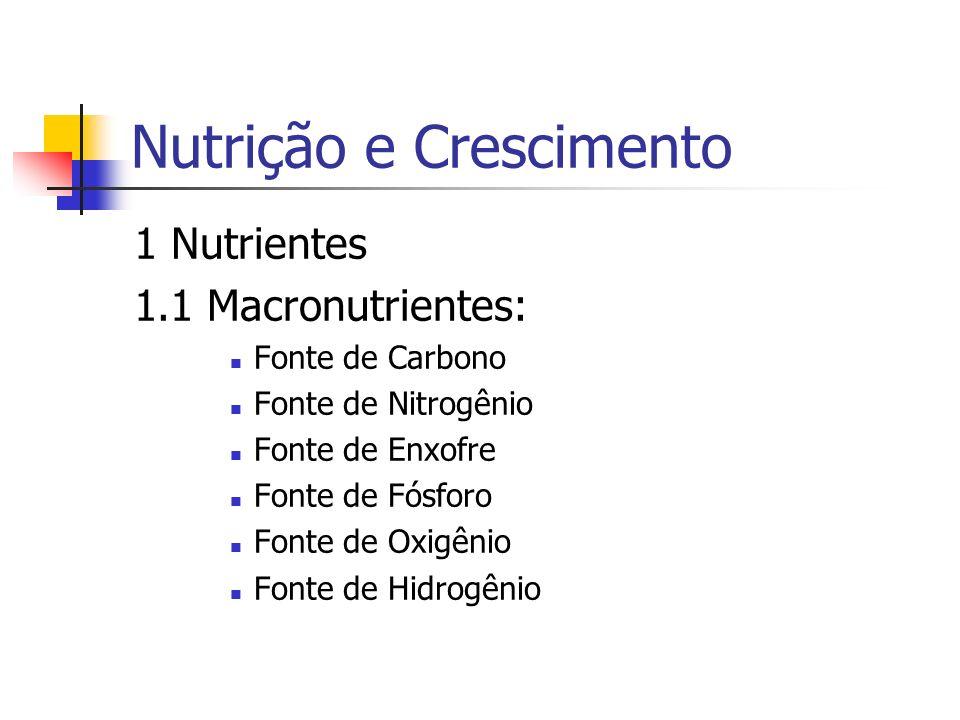 Nutrição e Crescimento