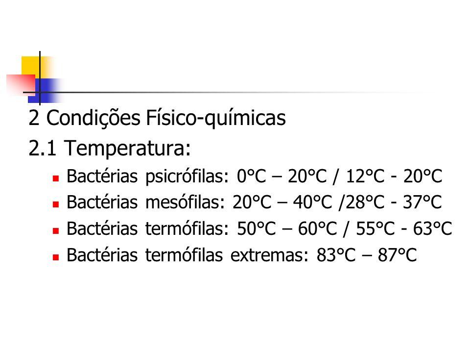 2 Condições Físico-químicas 2.1 Temperatura: