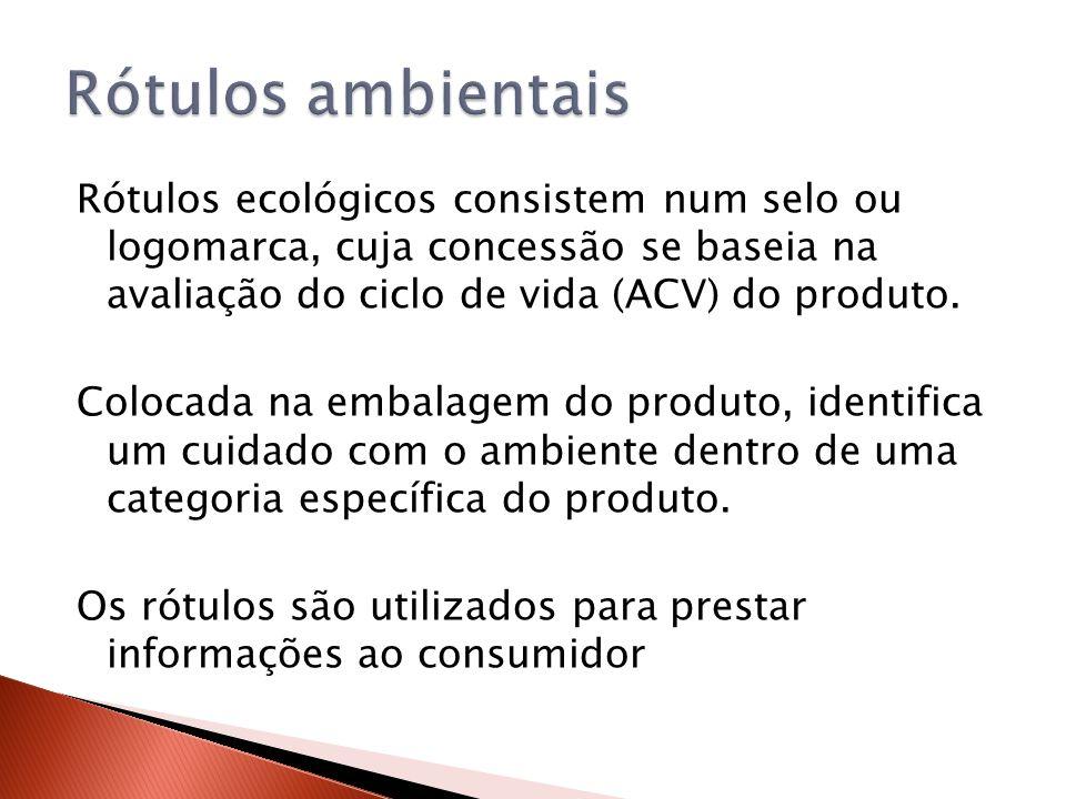 Rótulos ambientais