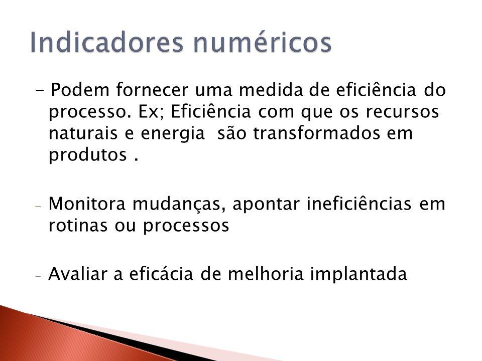 Indicadores numéricos