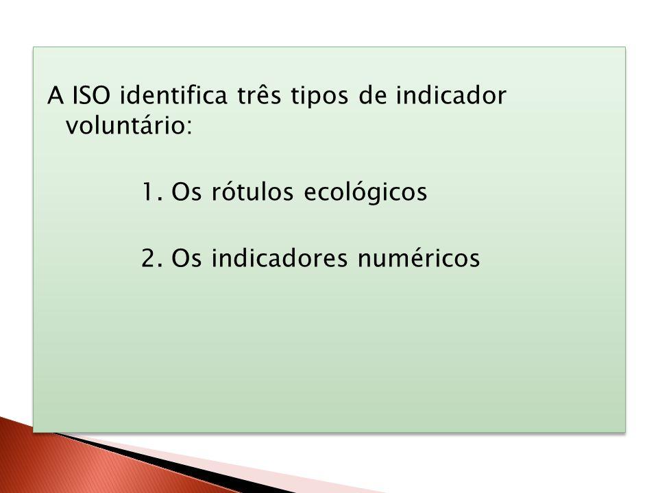 A ISO identifica três tipos de indicador voluntário: 1