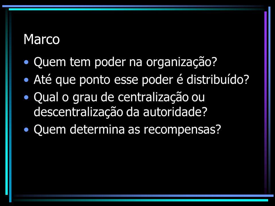 Marco Quem tem poder na organização