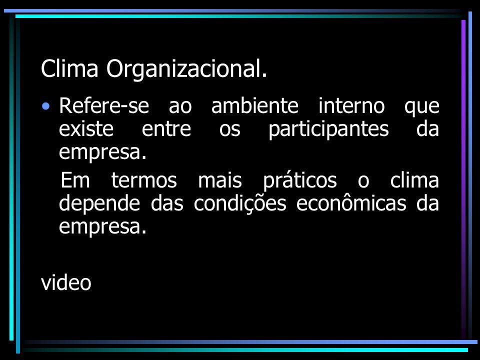 Clima Organizacional. Refere-se ao ambiente interno que existe entre os participantes da empresa.