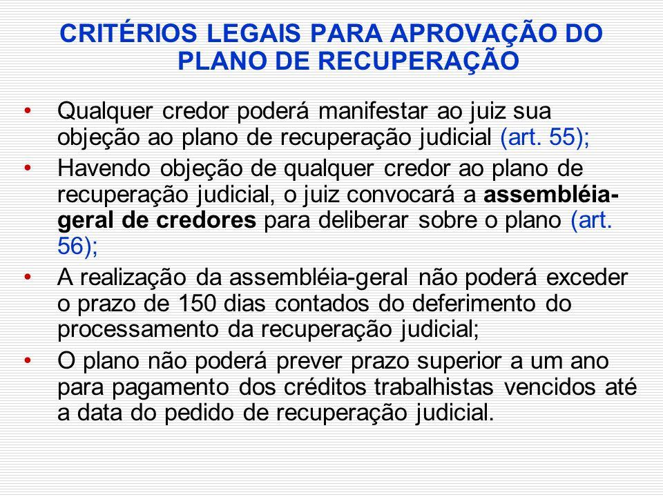 CRITÉRIOS LEGAIS PARA APROVAÇÃO DO PLANO DE RECUPERAÇÃO