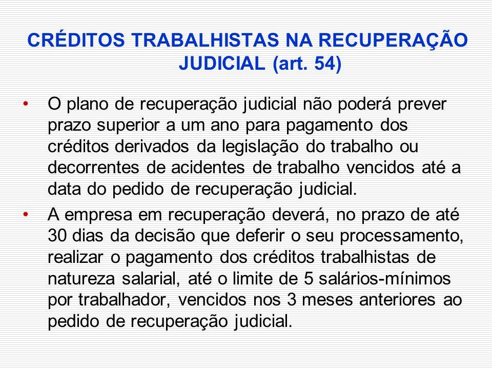 CRÉDITOS TRABALHISTAS NA RECUPERAÇÃO JUDICIAL (art. 54)