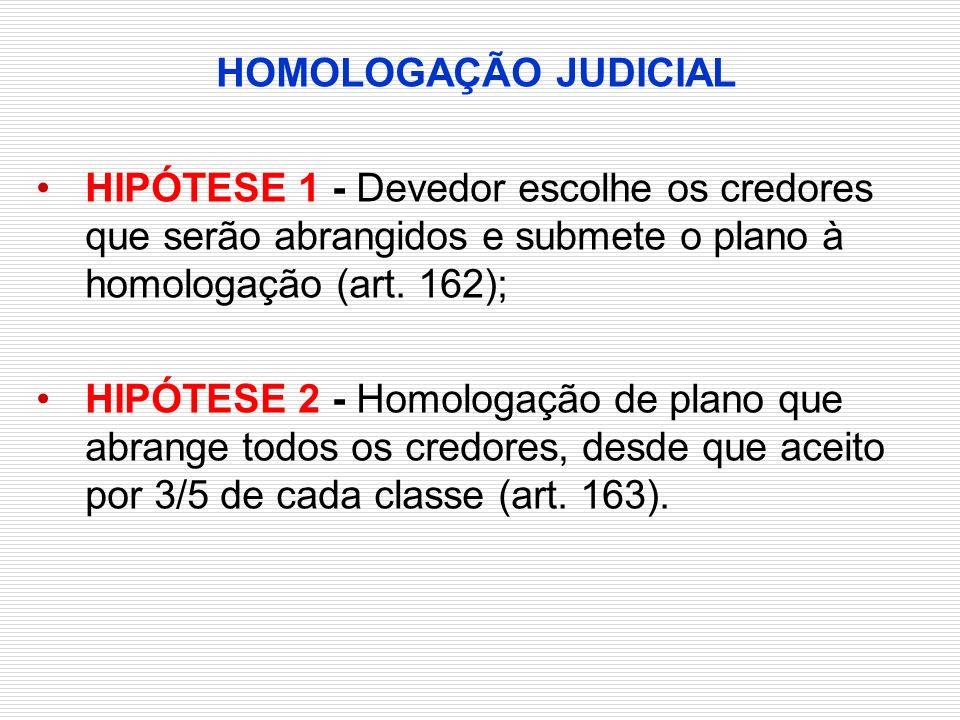HOMOLOGAÇÃO JUDICIAL HIPÓTESE 1 - Devedor escolhe os credores que serão abrangidos e submete o plano à homologação (art. 162);