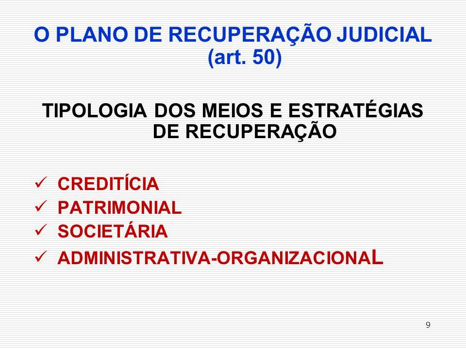 TIPOLOGIA DOS MEIOS E ESTRATÉGIAS DE RECUPERAÇÃO