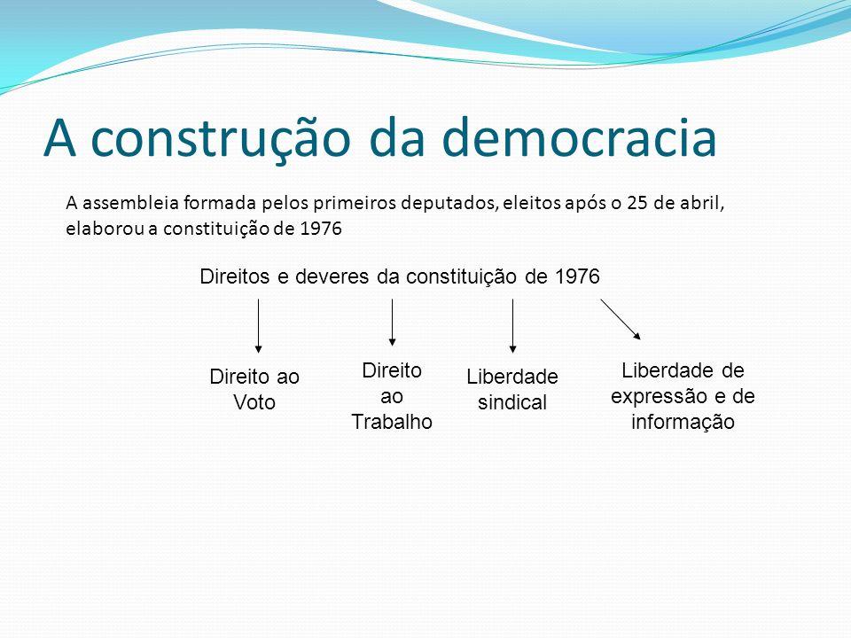 A construção da democracia