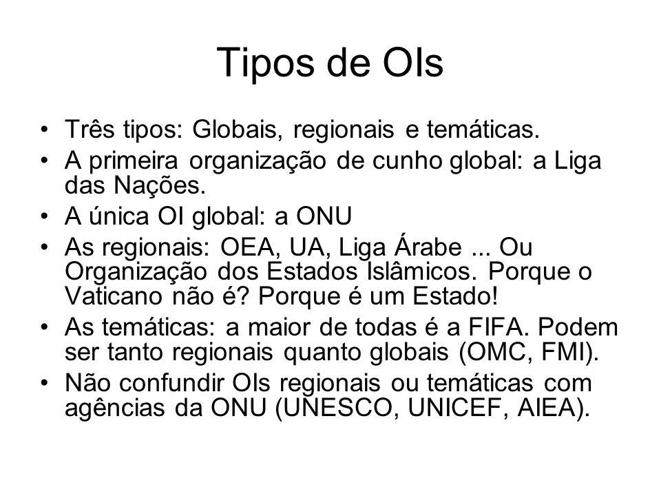 Tipos de OIs Três tipos: Globais, regionais e temáticas.