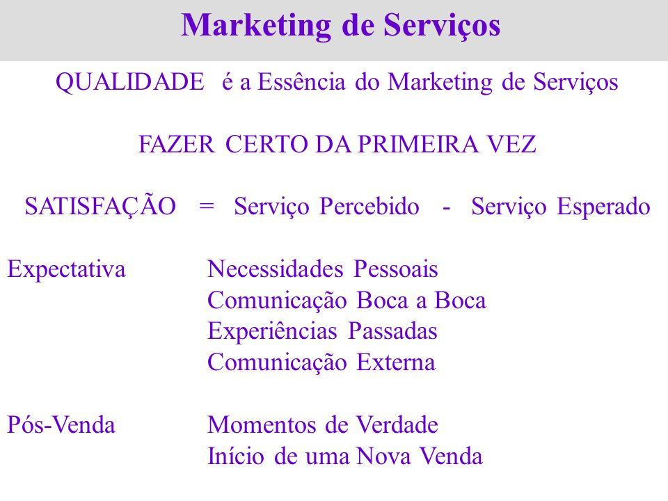 Marketing de Serviços QUALIDADE é a Essência do Marketing de Serviços
