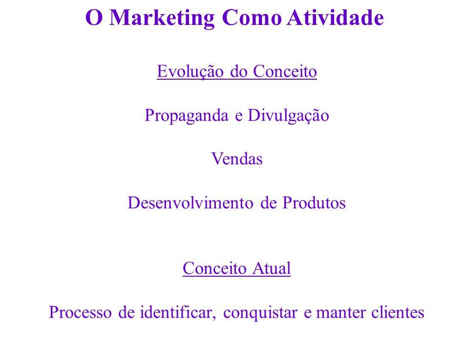 O Marketing Como Atividade