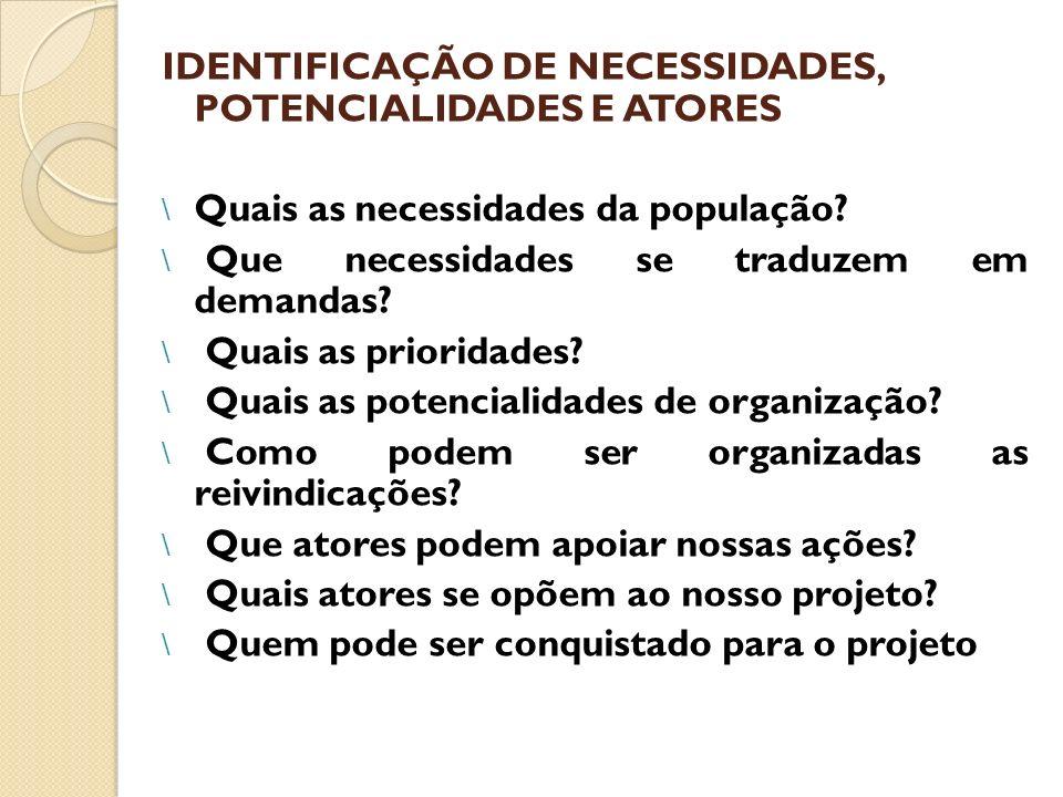 IDENTIFICAÇÃO DE NECESSIDADES, POTENCIALIDADES E ATORES