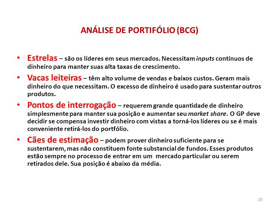 ANÁLISE DE PORTIFÓLIO (BCG)