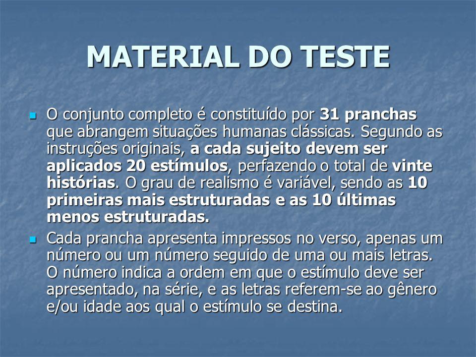 MATERIAL DO TESTE