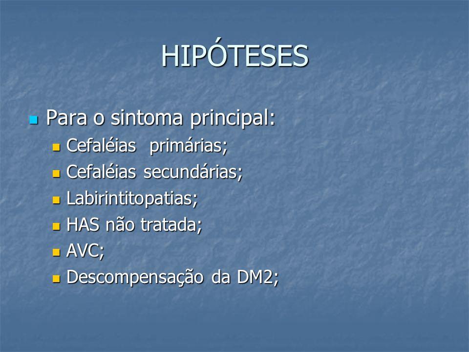 HIPÓTESES Para o sintoma principal: Cefaléias primárias;