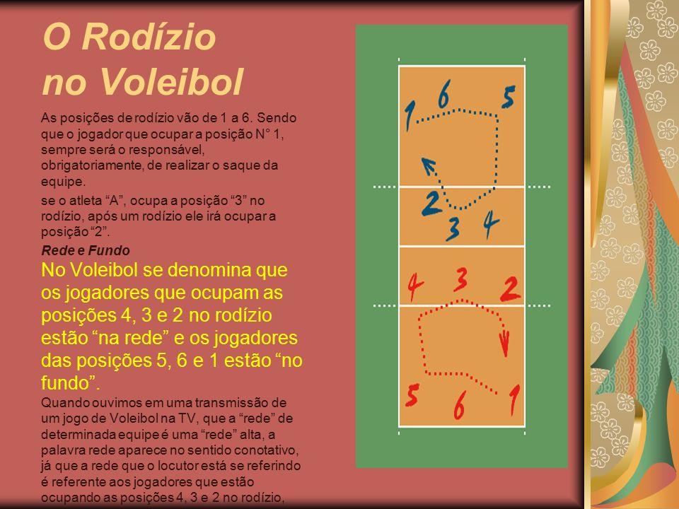 O Rodízio no Voleibol