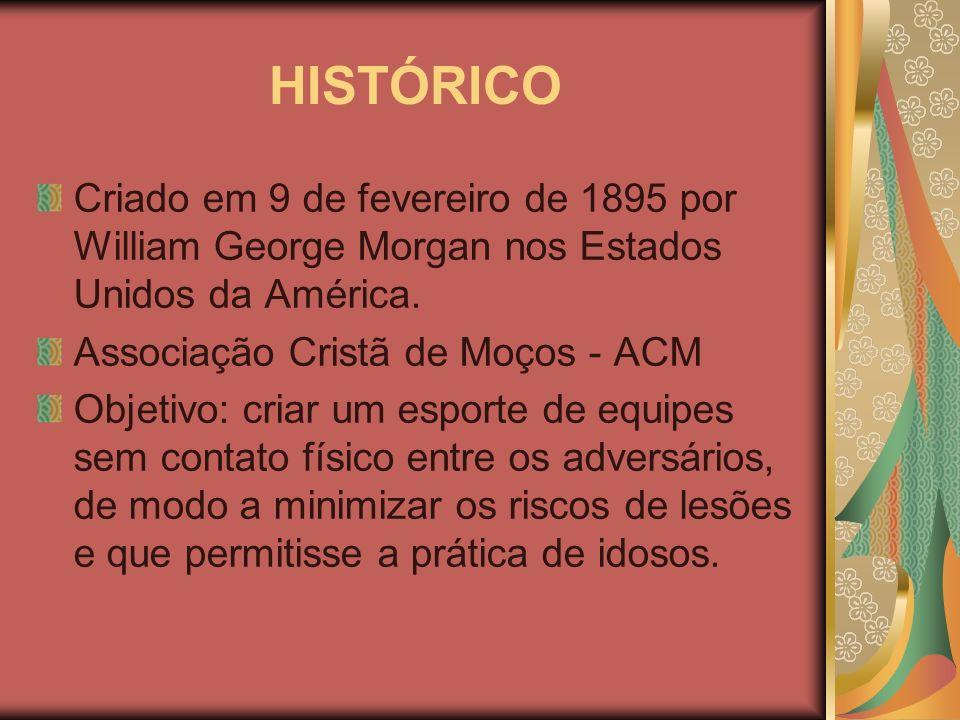 HISTÓRICO Criado em 9 de fevereiro de 1895 por William George Morgan nos Estados Unidos da América.