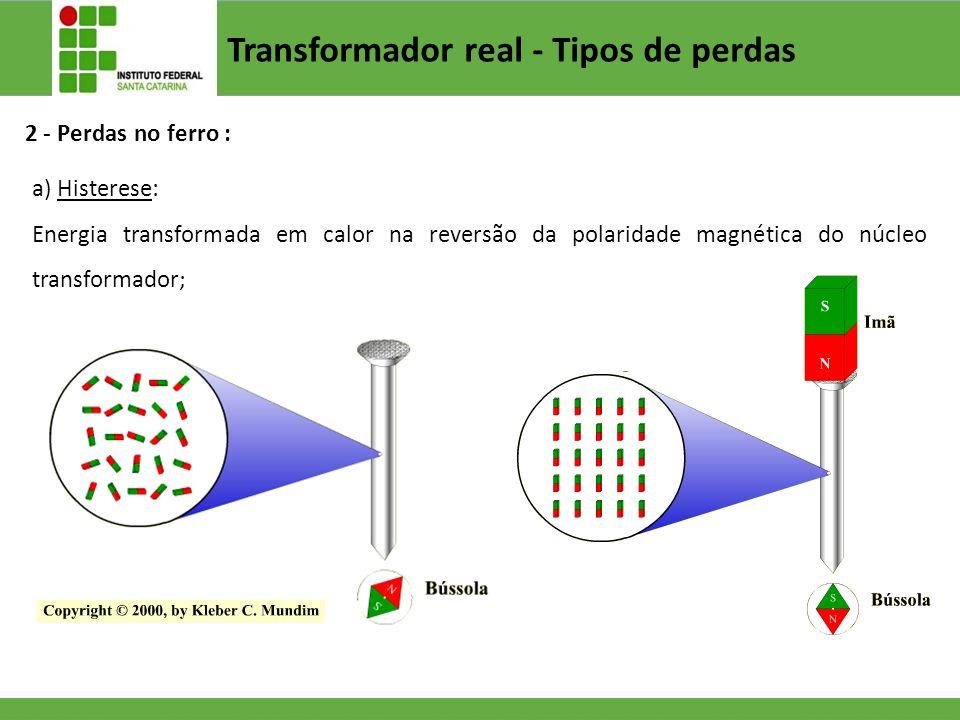 Transformador real - Tipos de perdas