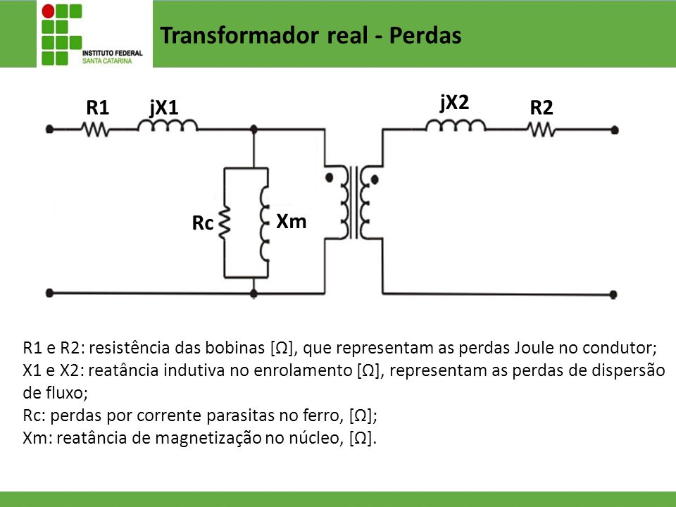 Transformador real - Perdas
