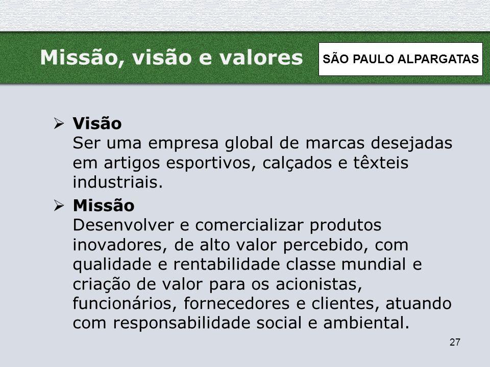 Missão, visão e valores SÃO PAULO ALPARGATAS.