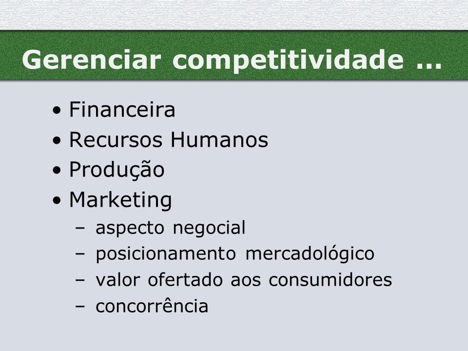 Gerenciar competitividade ...