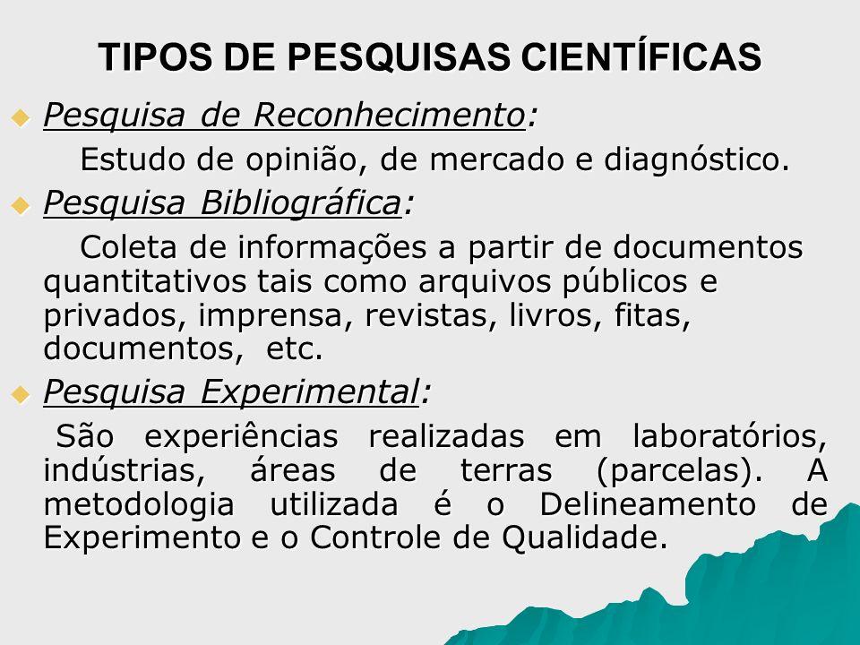 TIPOS DE PESQUISAS CIENTÍFICAS