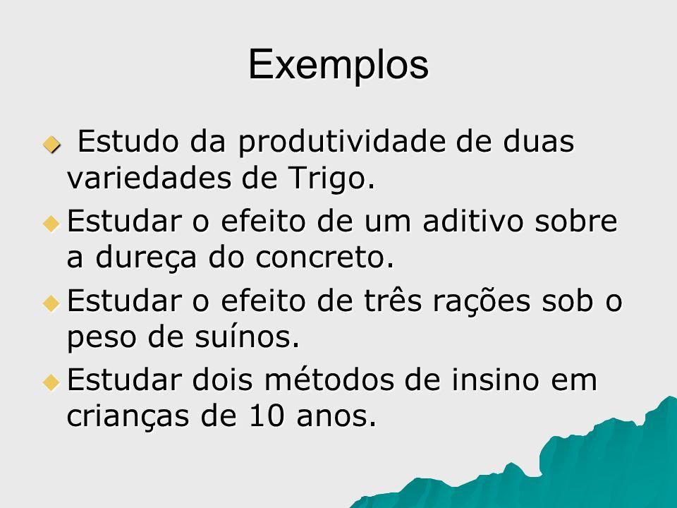 Exemplos Estudo da produtividade de duas variedades de Trigo.