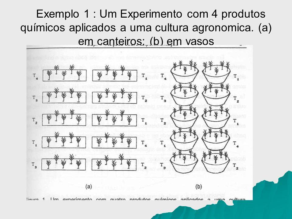 Exemplo 1 : Um Experimento com 4 produtos químicos aplicados a uma cultura agronomica.