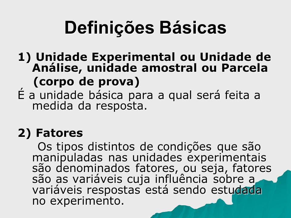 Definições Básicas 1) Unidade Experimental ou Unidade de Análise, unidade amostral ou Parcela. (corpo de prova)