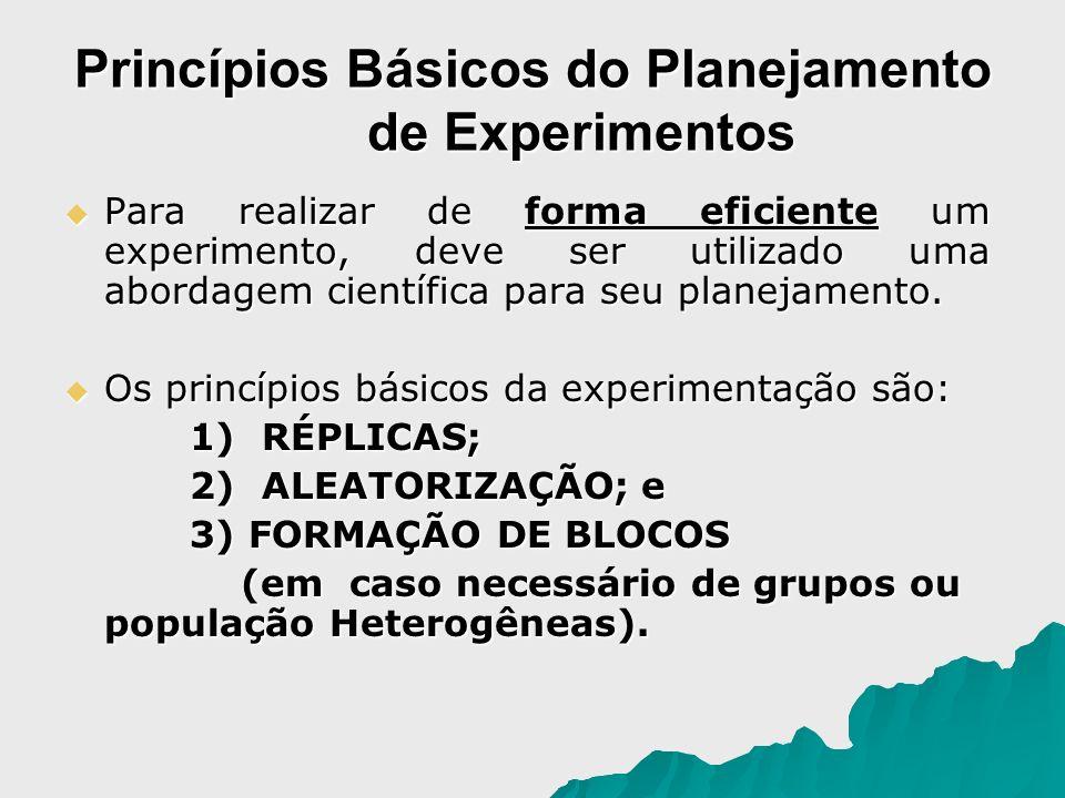 Princípios Básicos do Planejamento de Experimentos