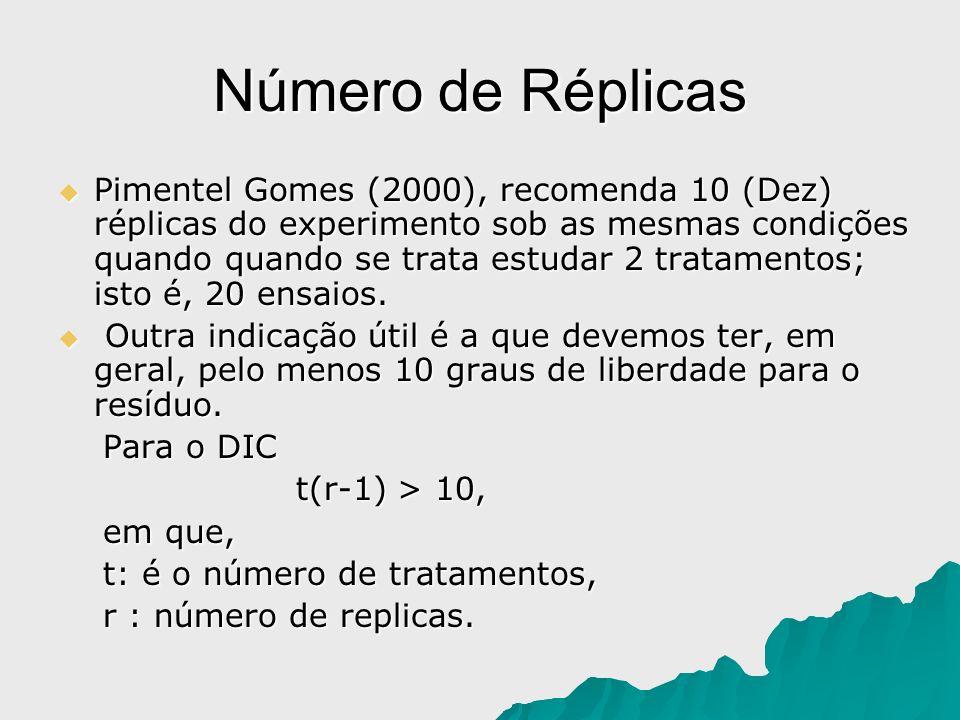 Número de Réplicas