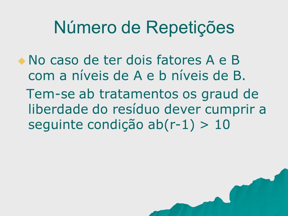Número de Repetições No caso de ter dois fatores A e B com a níveis de A e b níveis de B.