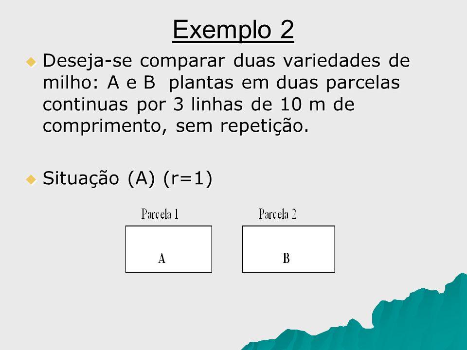 Exemplo 2 Deseja-se comparar duas variedades de milho: A e B plantas em duas parcelas continuas por 3 linhas de 10 m de comprimento, sem repetição.