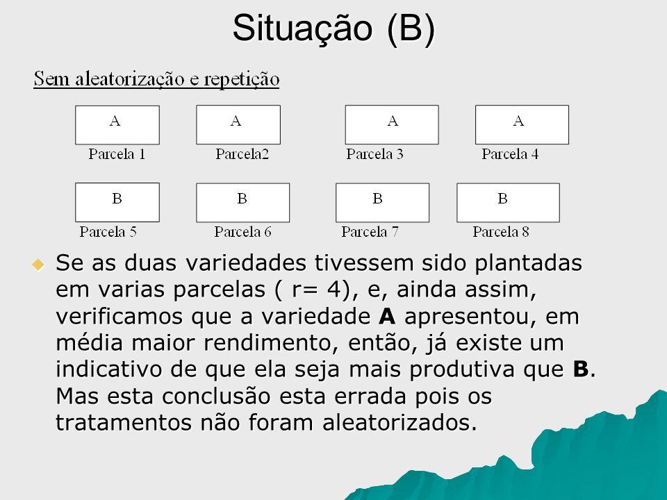 Situação (B)