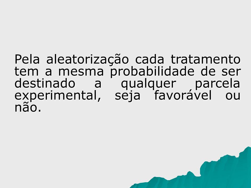 Pela aleatorização cada tratamento tem a mesma probabilidade de ser destinado a qualquer parcela experimental, seja favorável ou não.