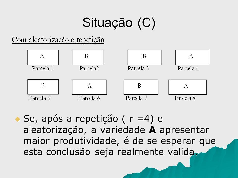 Situação (C)