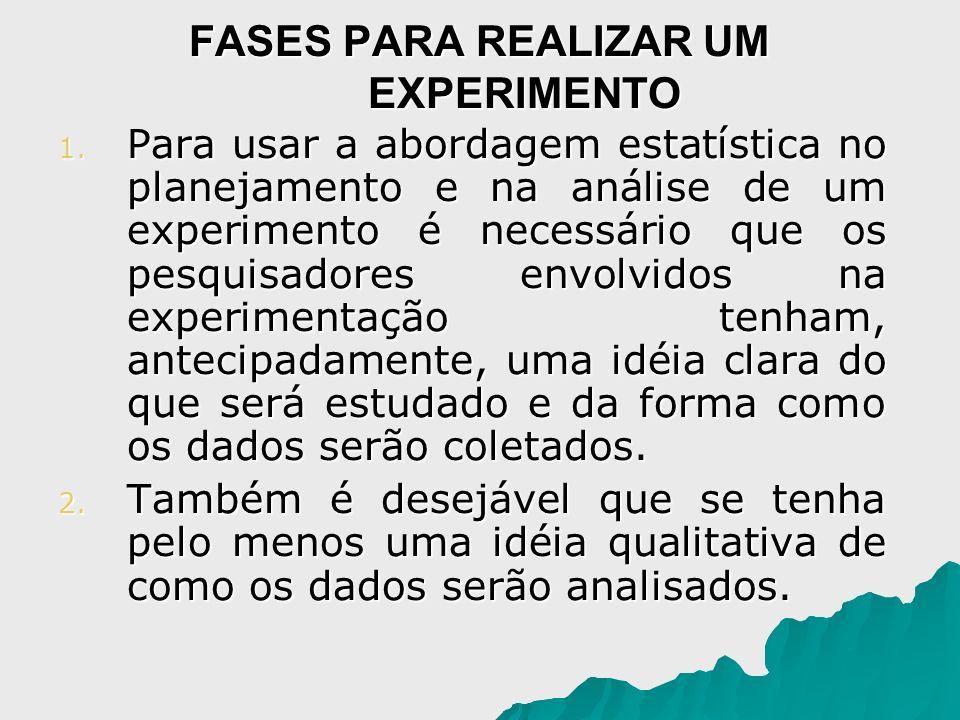 FASES PARA REALIZAR UM EXPERIMENTO