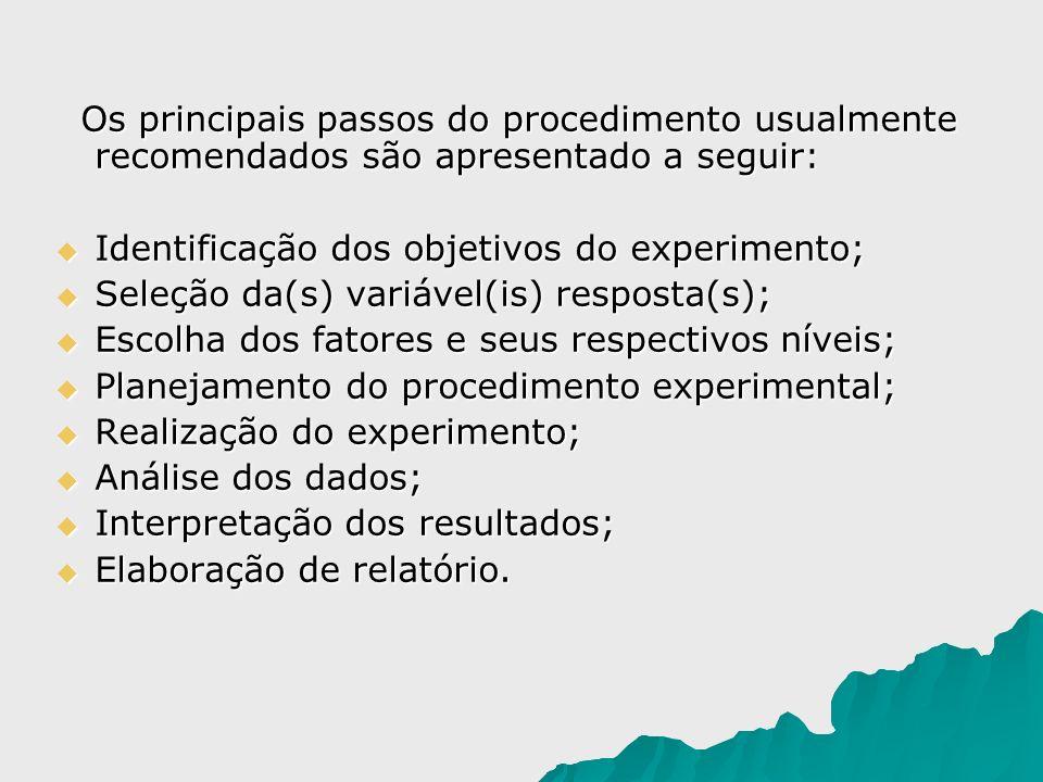Os principais passos do procedimento usualmente recomendados são apresentado a seguir:
