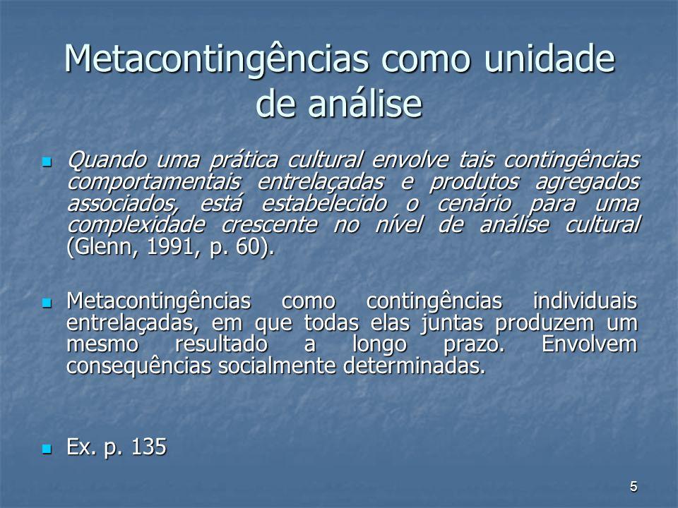Metacontingências como unidade de análise