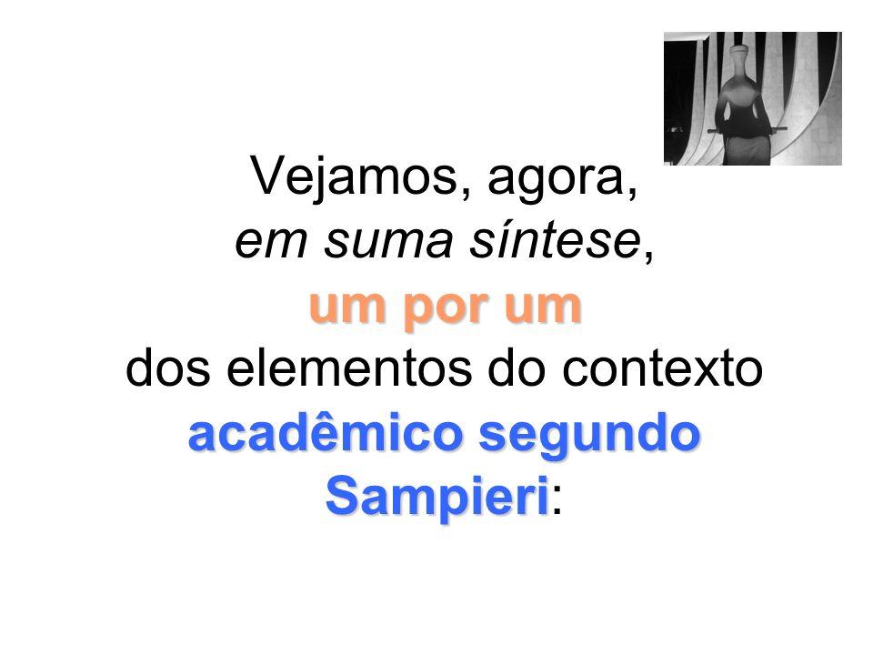 Vejamos, agora, em suma síntese, um por um dos elementos do contexto acadêmico segundo Sampieri: