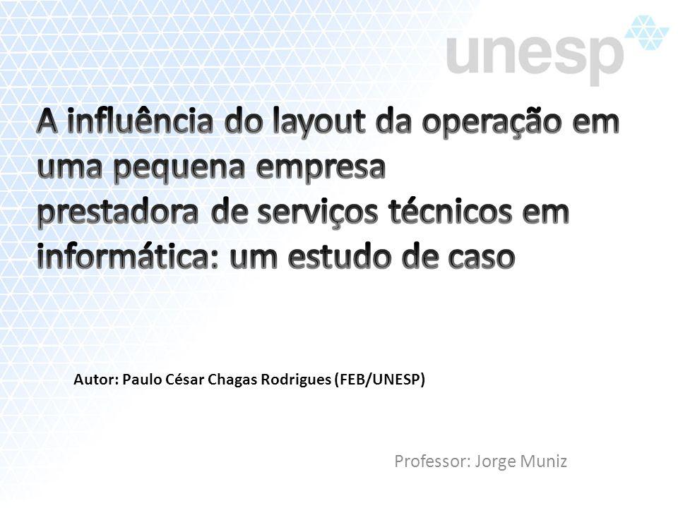 Professor: Jorge Muniz